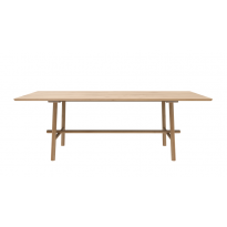 Table PROFILE d