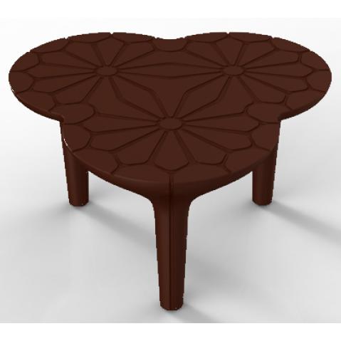 Table ALTESSE Qui est Paul Chocolat