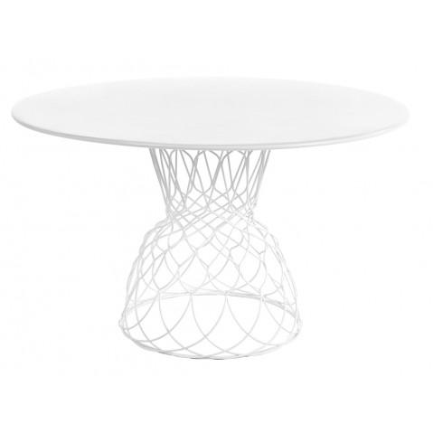 Table ronde RE-TROUVE de Emu