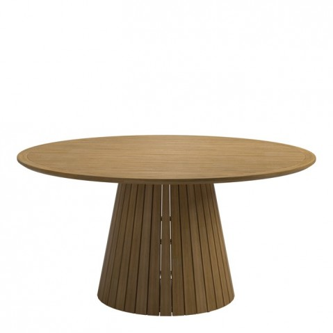 Table WHIRL de Gloster